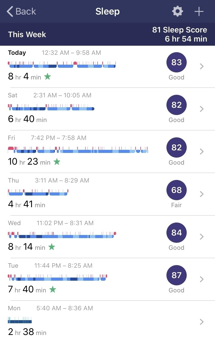 My FitBit sleep schedule for this week ranging from 2.5h to 10.5h.